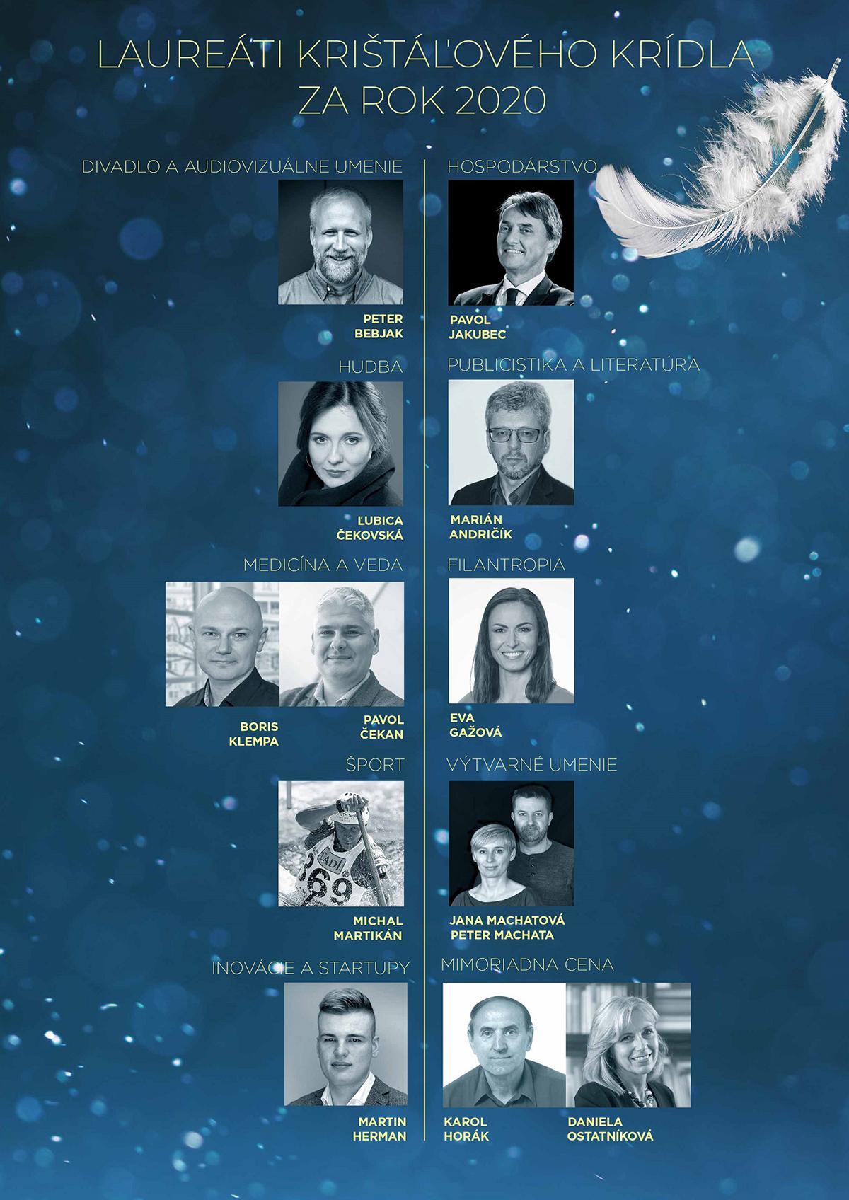 laureati kristalove kridlo za rok 2020