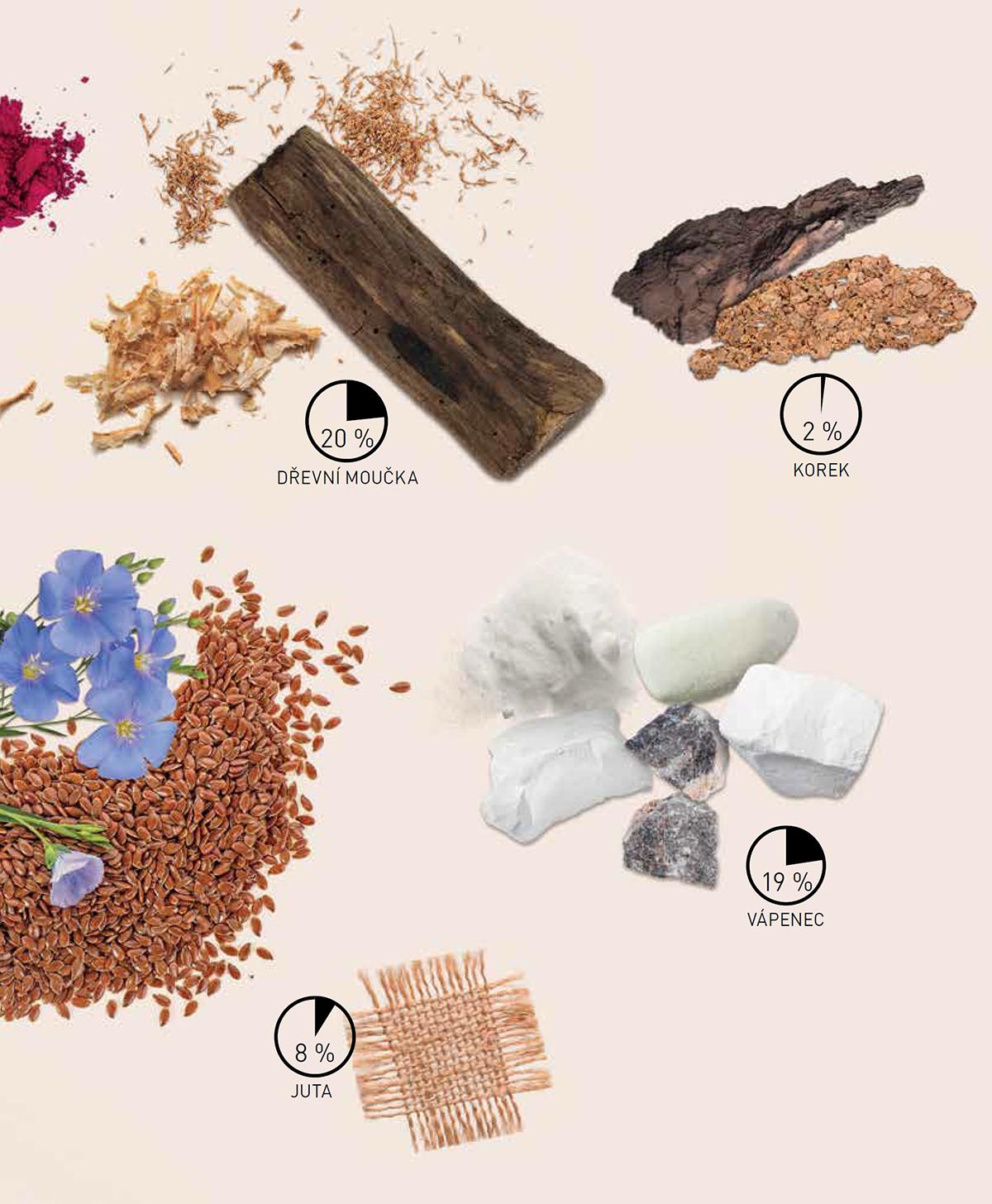Zloženie prírodního linolea Gerflor