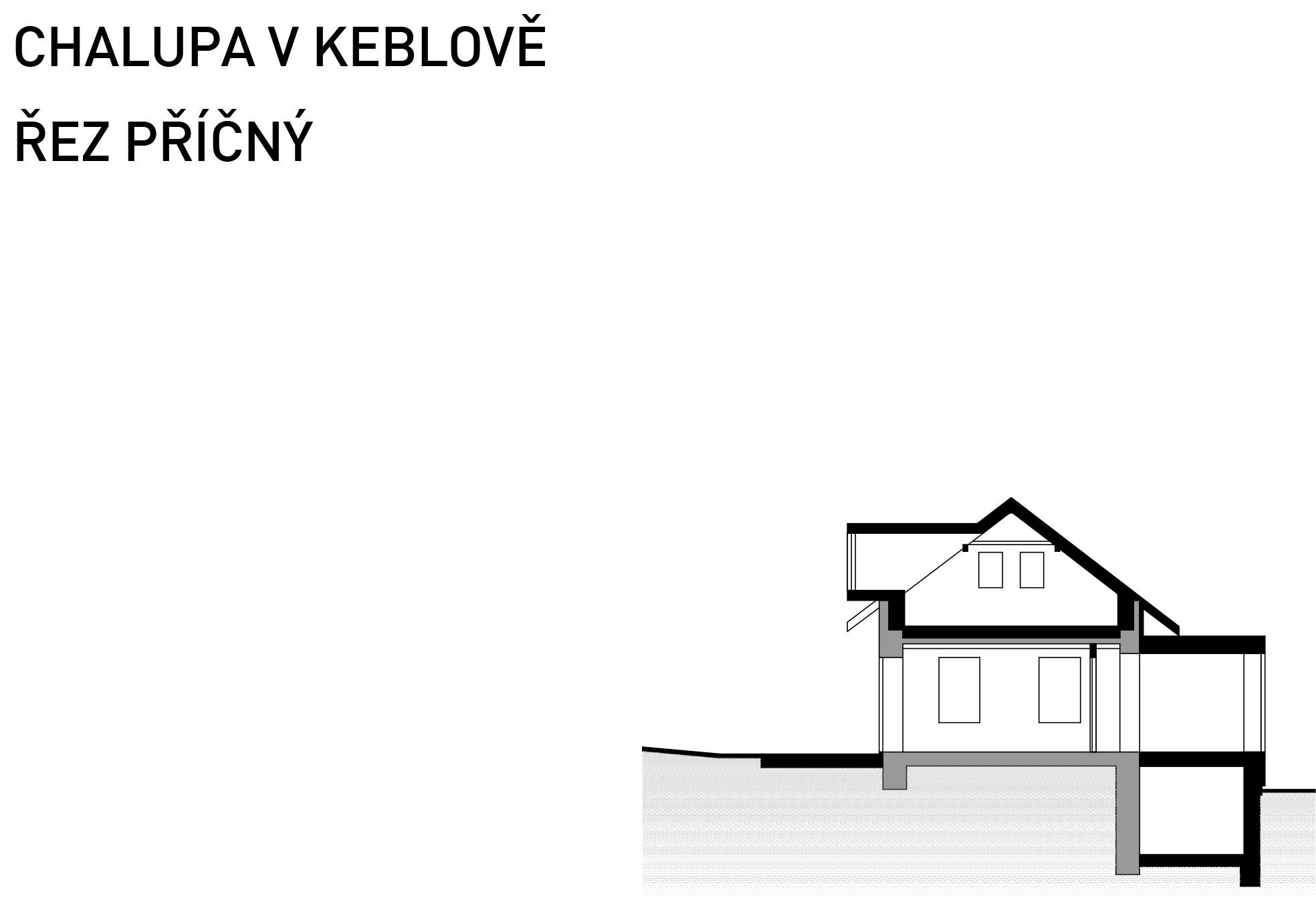 KEBLOV REZ