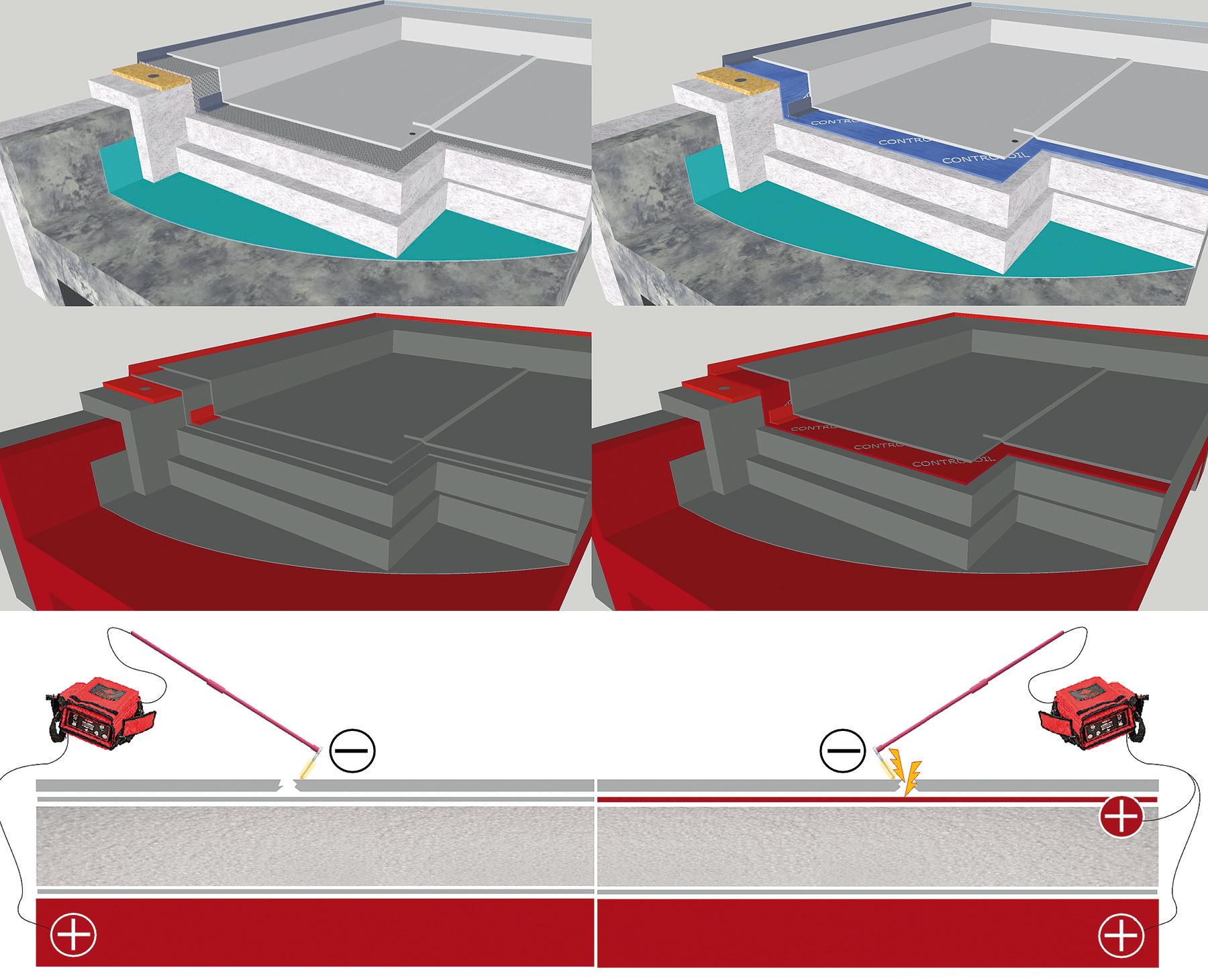 Obr. 2 Skladba plochej strechy a dostupnosť elektrického prúdu pod  povlakovou krytinou 9c2dfe9c386