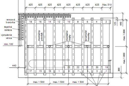 Ide prevažne o polomontované stropy z nosníkov a vložiek f94ad049f2c