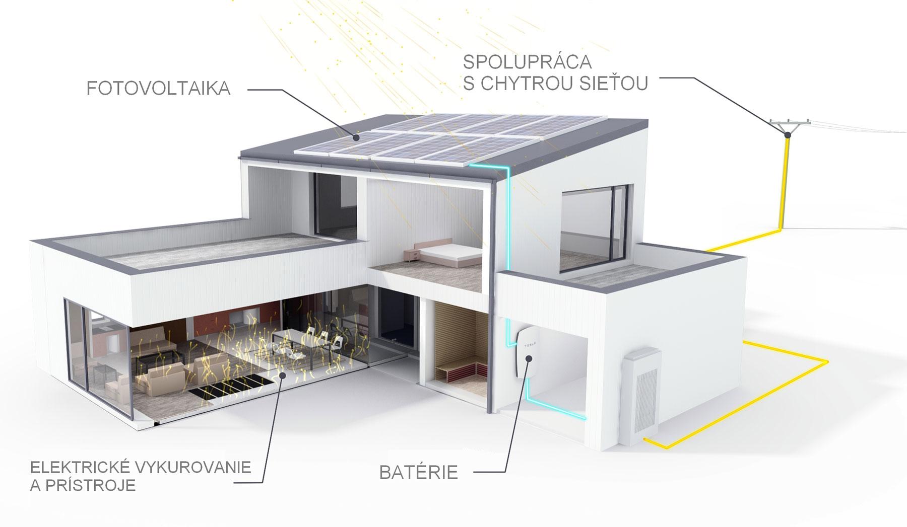 Fenix energeticky koncept pre nZEB SK