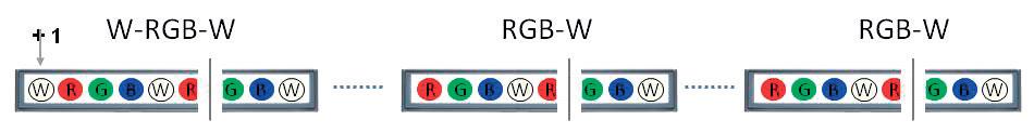 04c linia svietidiel W RGB W   RGB W