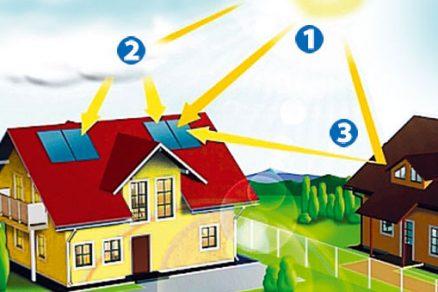675f316ef Premeňte slnečné žiarenie na teplo | ASB.sk