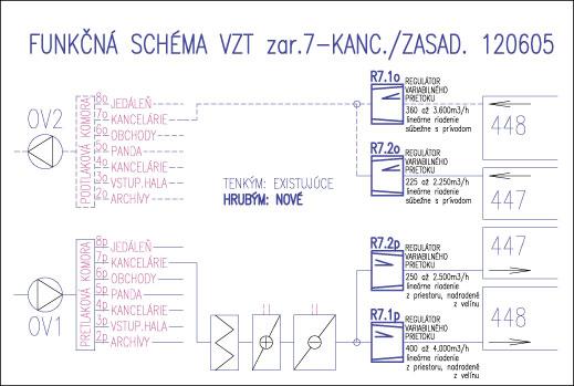 Obr 3 schema zapojenia VZT 7