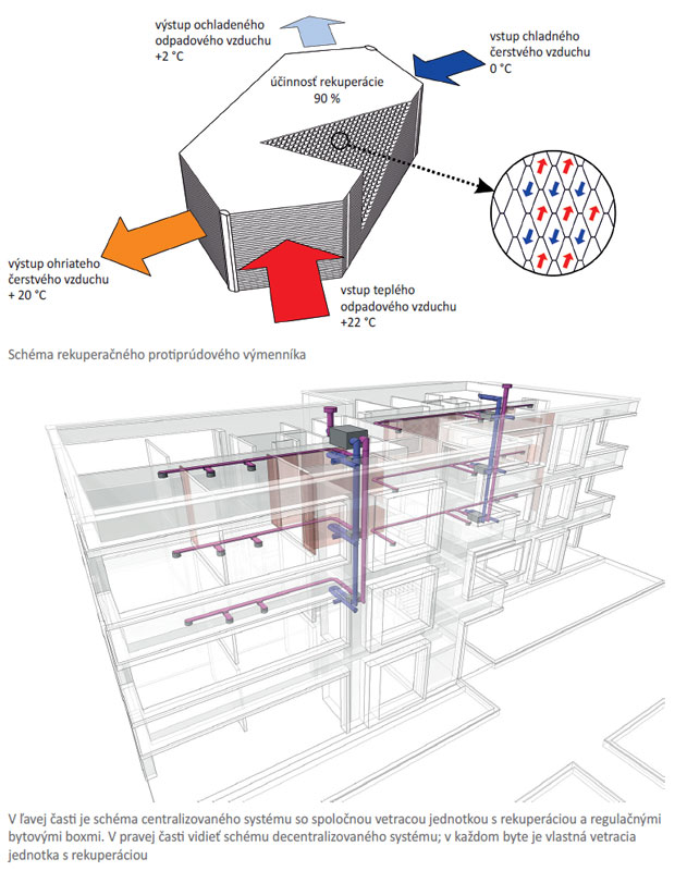 schema big image
