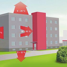 ako znizit v bytovom dome spotrebu tepla na vykurovanie a ohrev vody