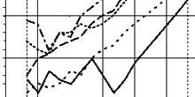 Akustické vlastnosti deliacich priečok