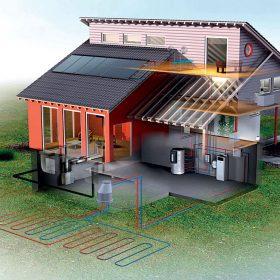 anketa vyuzivanie tepelnych cerpadiel na slovensku