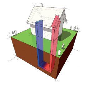 geotermalne tepelne cerpadla