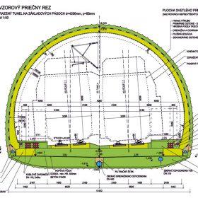 modernizacia trate liptovsky mikulas poprad tunel strba