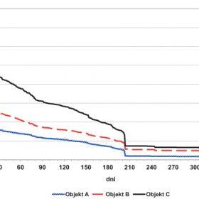 porovnanie centralizovanej a decentralizovanej dodavky tepla