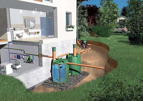Využitie zrážkovej vody zpovrchového odtoku vbudovách