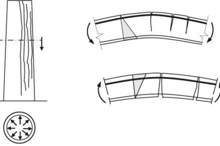 zosilnovanie betonovych konstrukcii vonkajsim predpatim